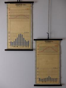 Hanging Scroll (Science) (A0515-01)